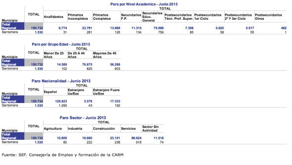 Captura de pantalla 2013-07-05 a las 14.43.31