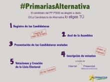 PRIMARIAS.001.001