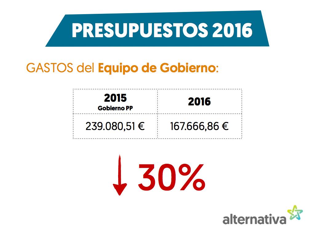 presupuestos2016.002