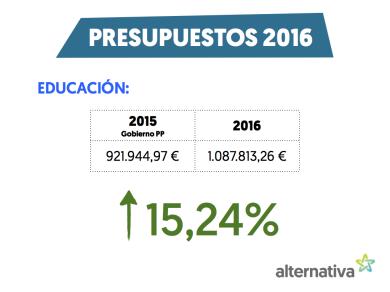 presupuestos2016.003