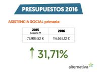 presupuestos2016.004