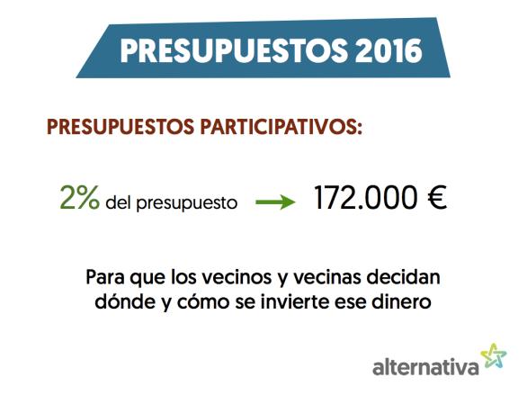 presupuestos2016.006