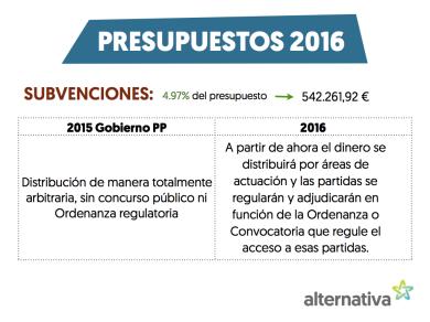 presupuestos2016.007