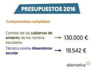 presupuestos2016.008