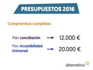 presupuestos2016.009