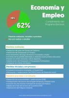 2_economia_empleo