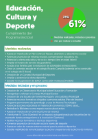 3_educacion_cultura_deporte