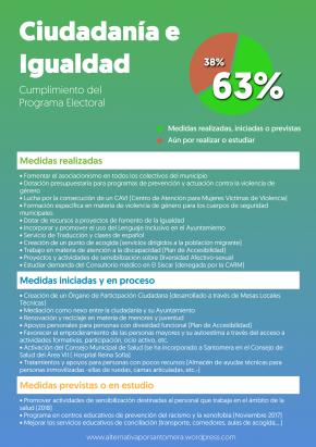 5_ciudadania_igualdad