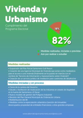 6_vivienda_urbanismo