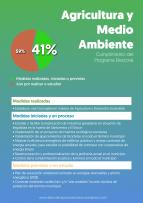 7_agricultura_medio ambiente
